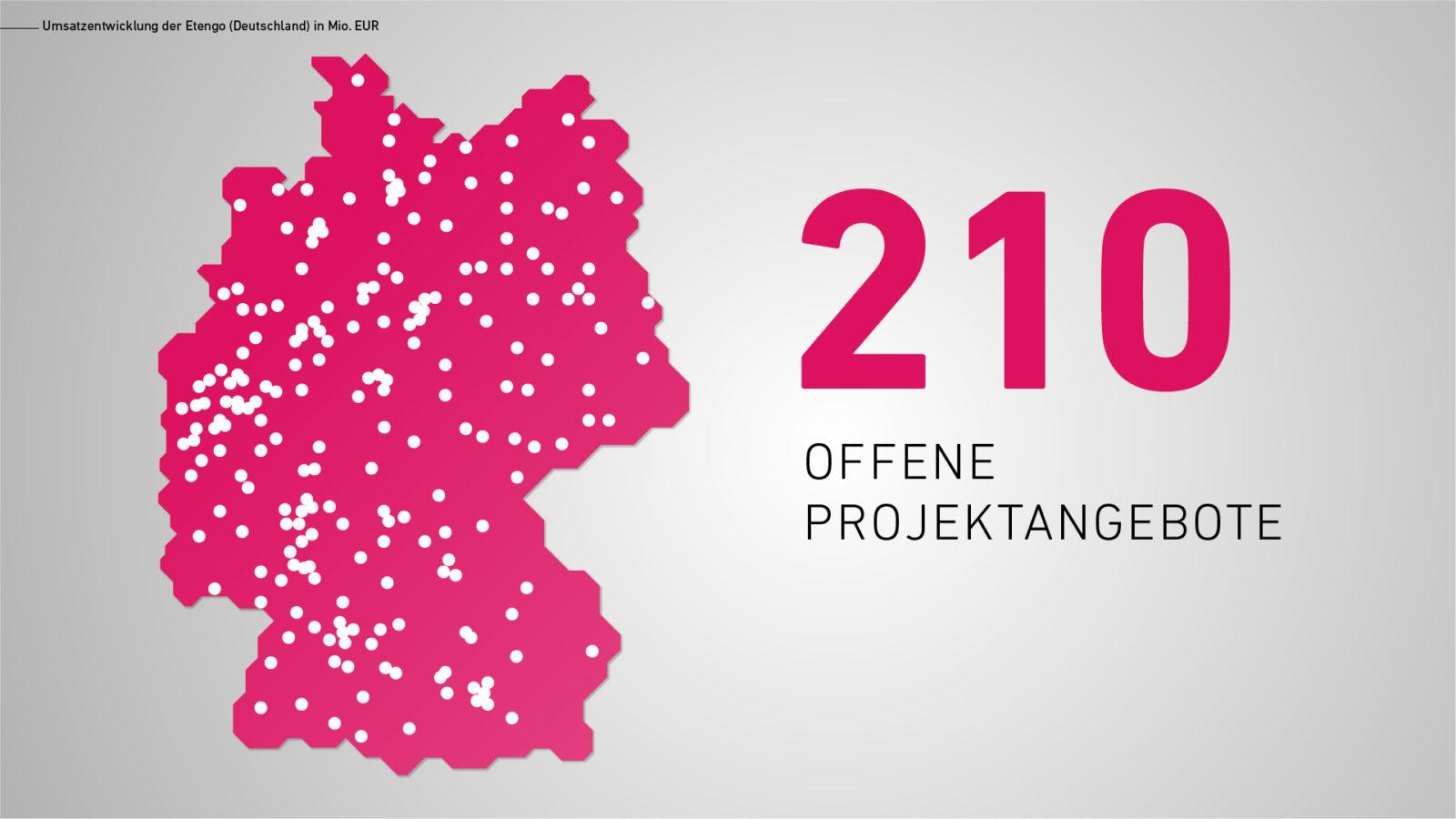 170923 Etengo Offeneprojekte 1